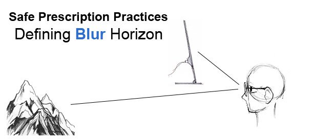 blur horizon myopia prevention