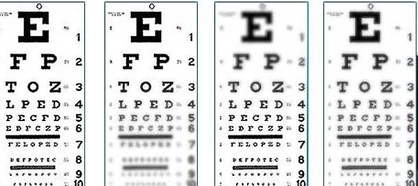 improve-vision-active-focus