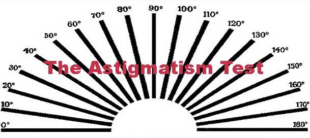 astigmatism-test-frauenfeld